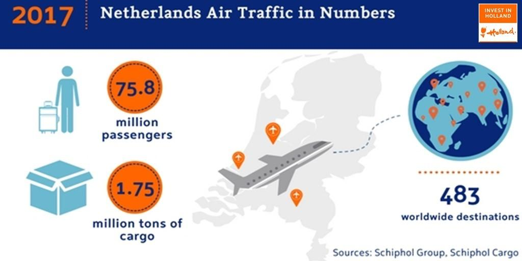 Netherlands air traffic in numbers.jpg